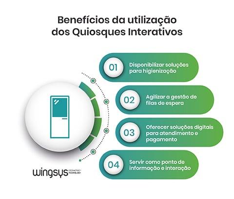 beneficios-utilizacao-quiosques-interativos