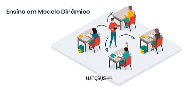 ensino-modelo-dinamico