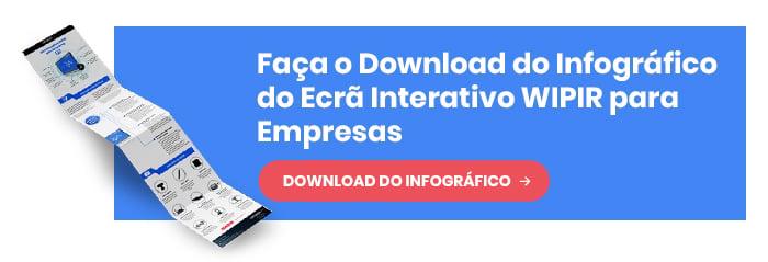 infografico-wipir-empresarial